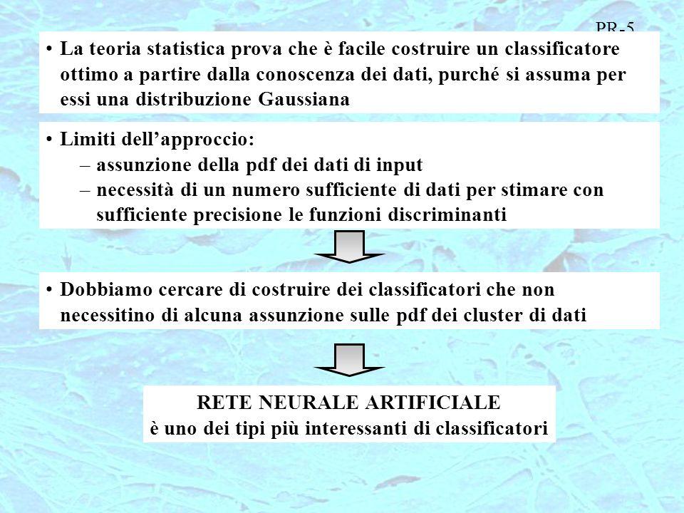 Limiti dell'approccio: assunzione della pdf dei dati di input
