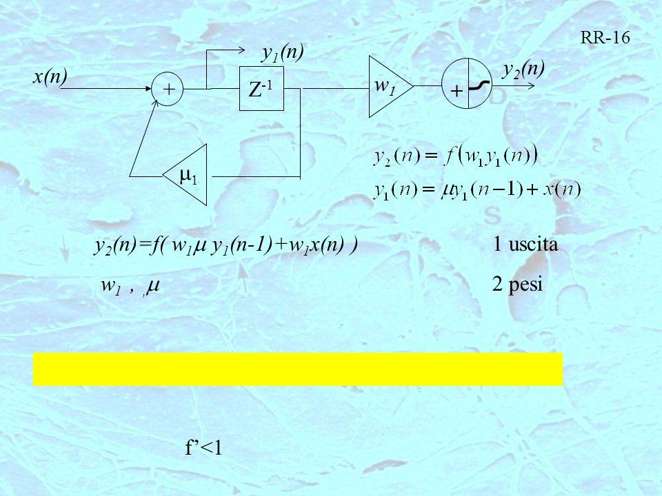 y2(n)=f( w1m y1(n-1)+w1x(n) ) 1 uscita w1 , ,m 2 pesi