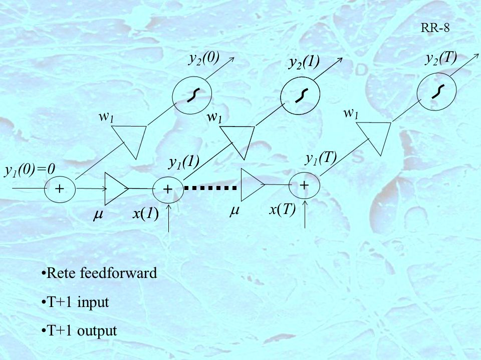 y2(0) + w1 x(T) m y1(T) y2(T) + w1 x(1) m y1(1) y2(1) y2(1) + w1 w1