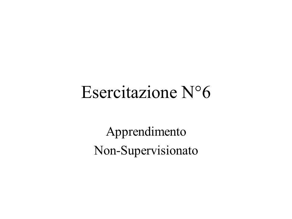 Esercitazione N°6 Apprendimento Non-Supervisionato