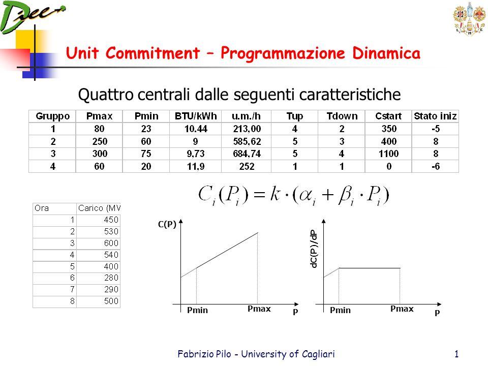 Fabrizio Pilo - University of Cagliari