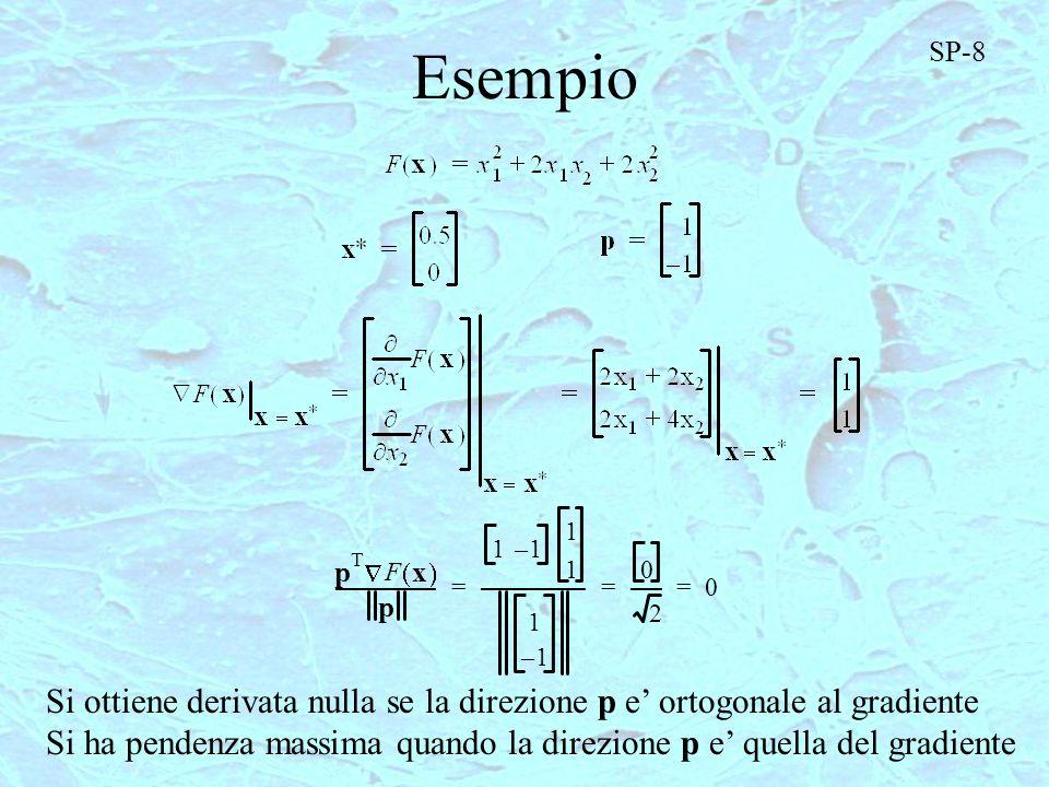 Esempio SP-8. p. T. F. x.    - 1. – 2. = Si ottiene derivata nulla se la direzione p e' ortogonale al gradiente.