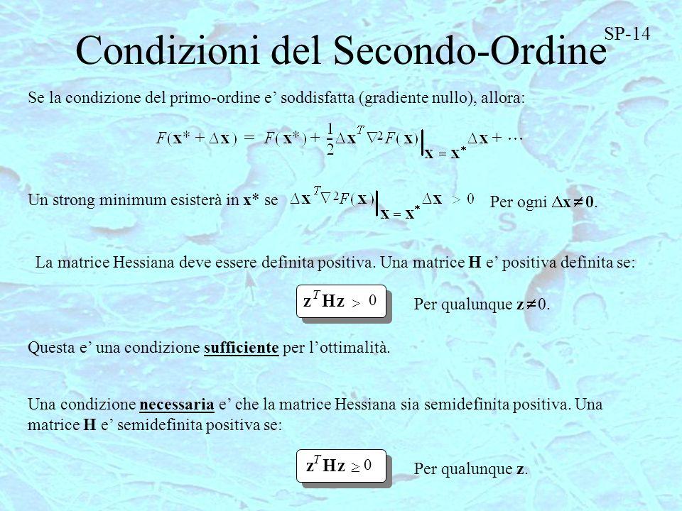 Condizioni del Secondo-Ordine