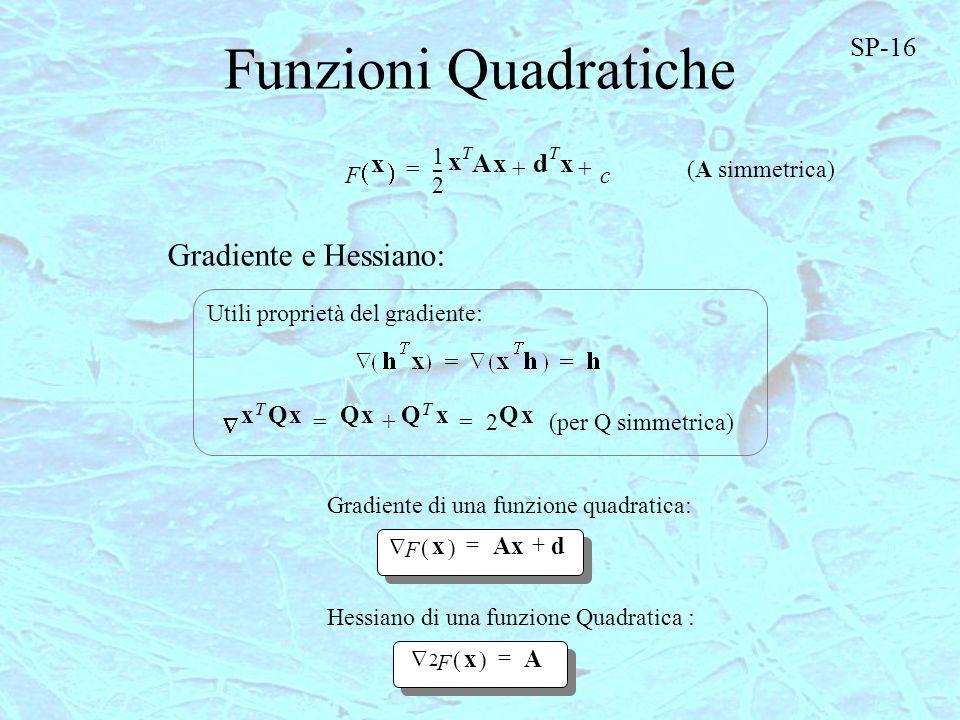 Funzioni Quadratiche Gradiente e Hessiano: SP-16 x A d x Q x Q x Q x Q