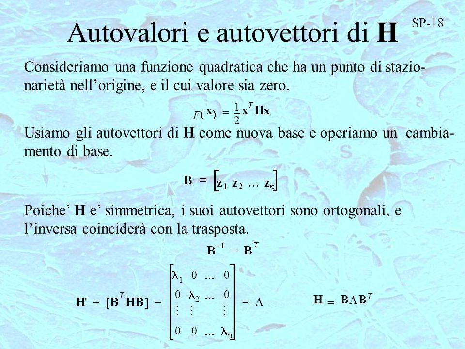 Autovalori e autovettori di H