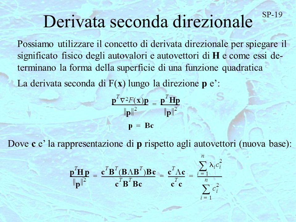 Derivata seconda direzionale