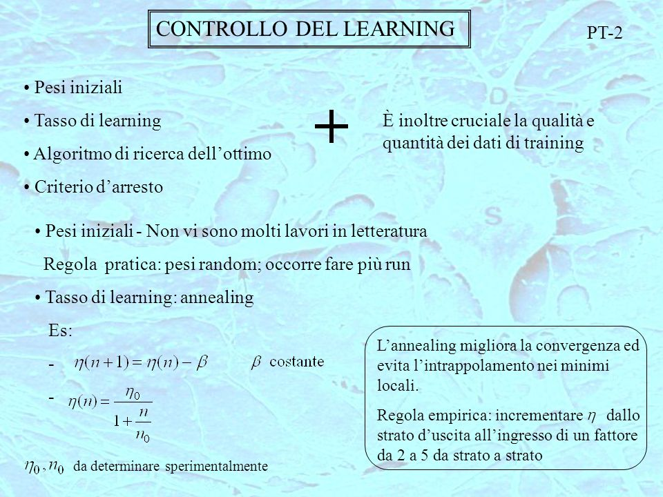CONTROLLO DEL LEARNING