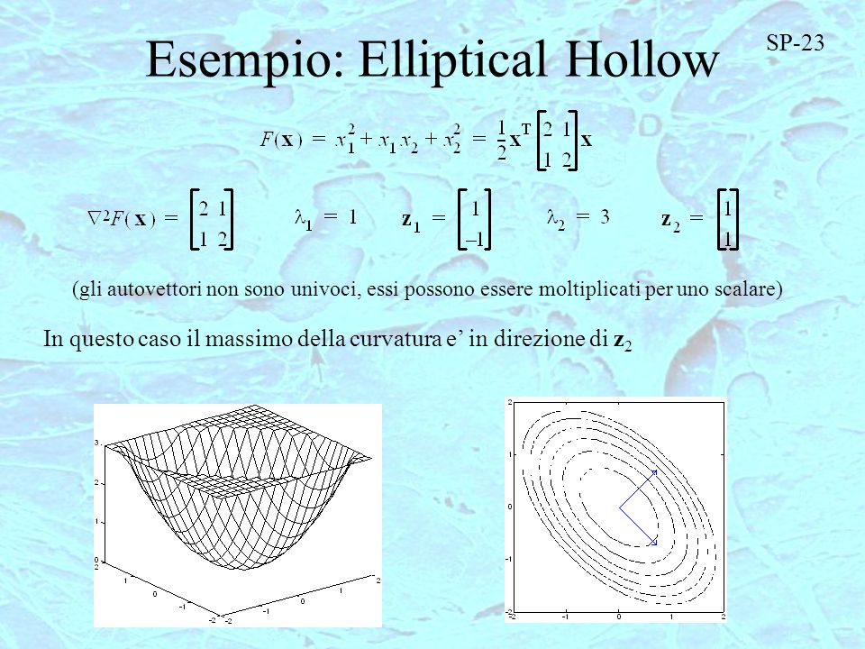 Esempio: Elliptical Hollow