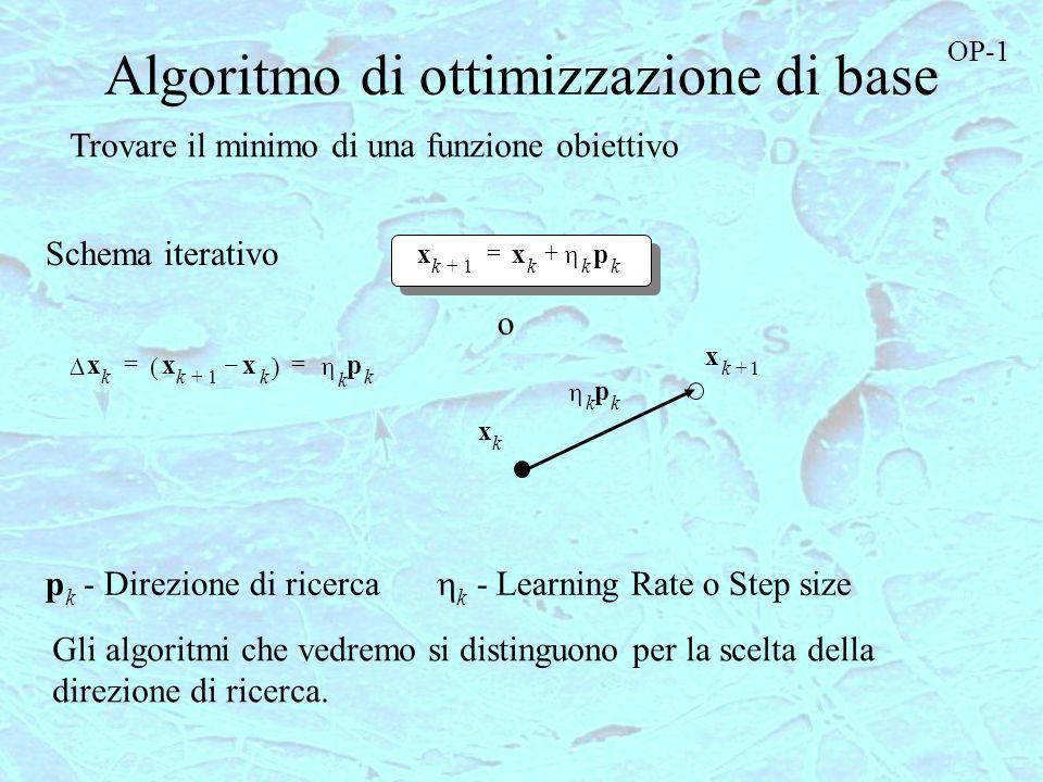 Algoritmo di ottimizzazione di base