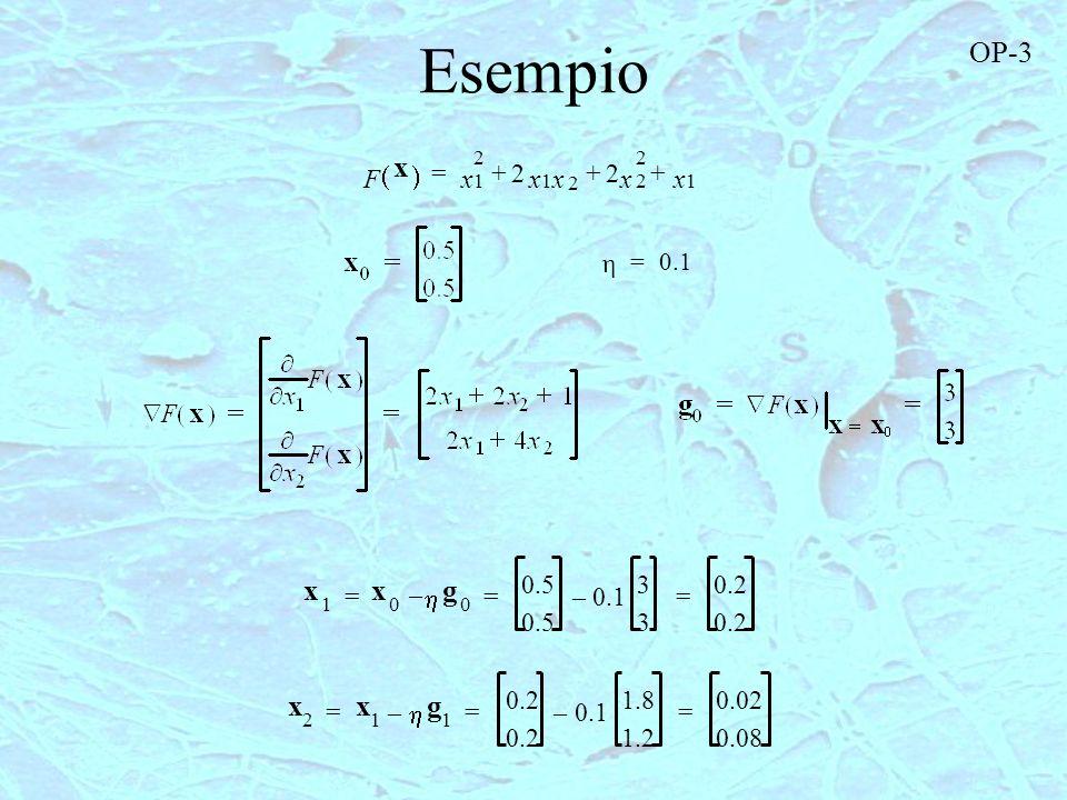 Esempio OP-3 x x x g x x g F ( ) + = 0.5 3 0.2 = – h = – 0.1 = 0.5 3
