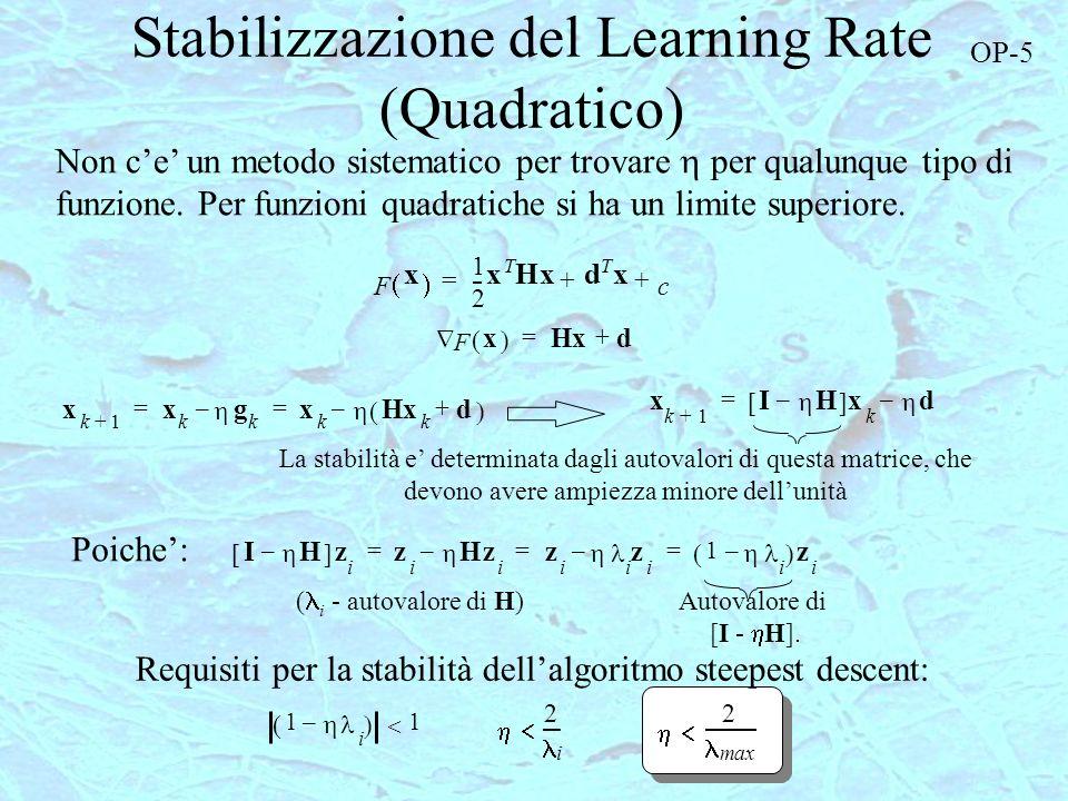 Stabilizzazione del Learning Rate (Quadratico)