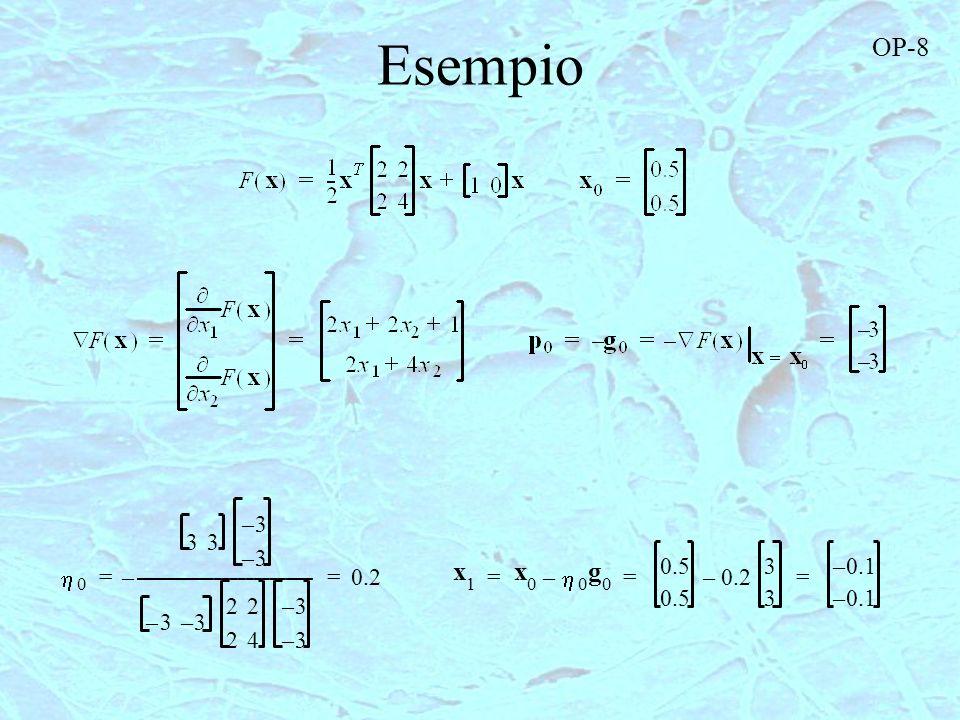 Esempio OP-8 x x g – 3 3 3 – 3 0.5 3 – 0.1 h = – - - - - - - - - - - -