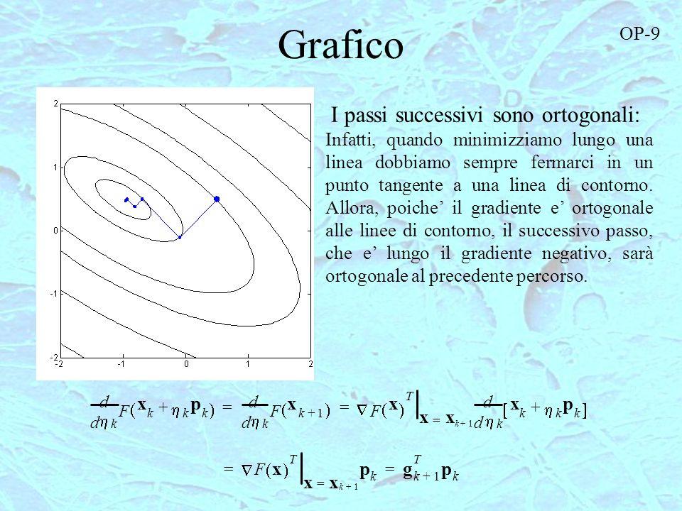 Grafico I passi successivi sono ortogonali: OP-9