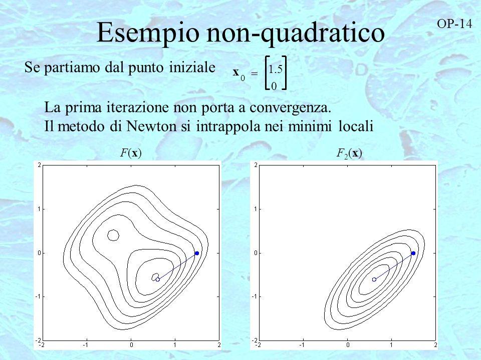 Esempio non-quadratico