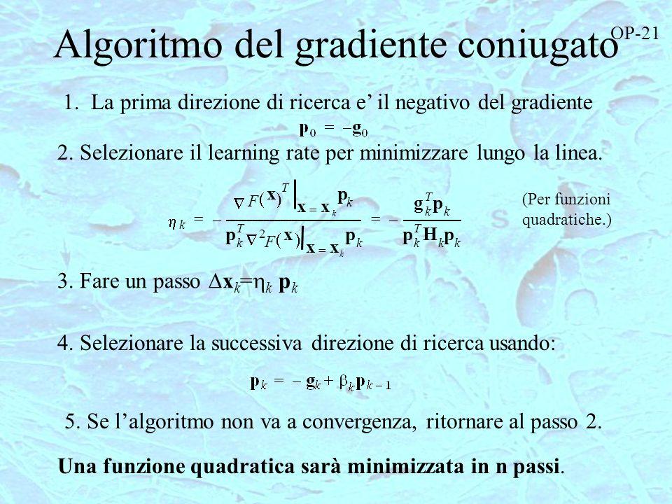 Algoritmo del gradiente coniugato