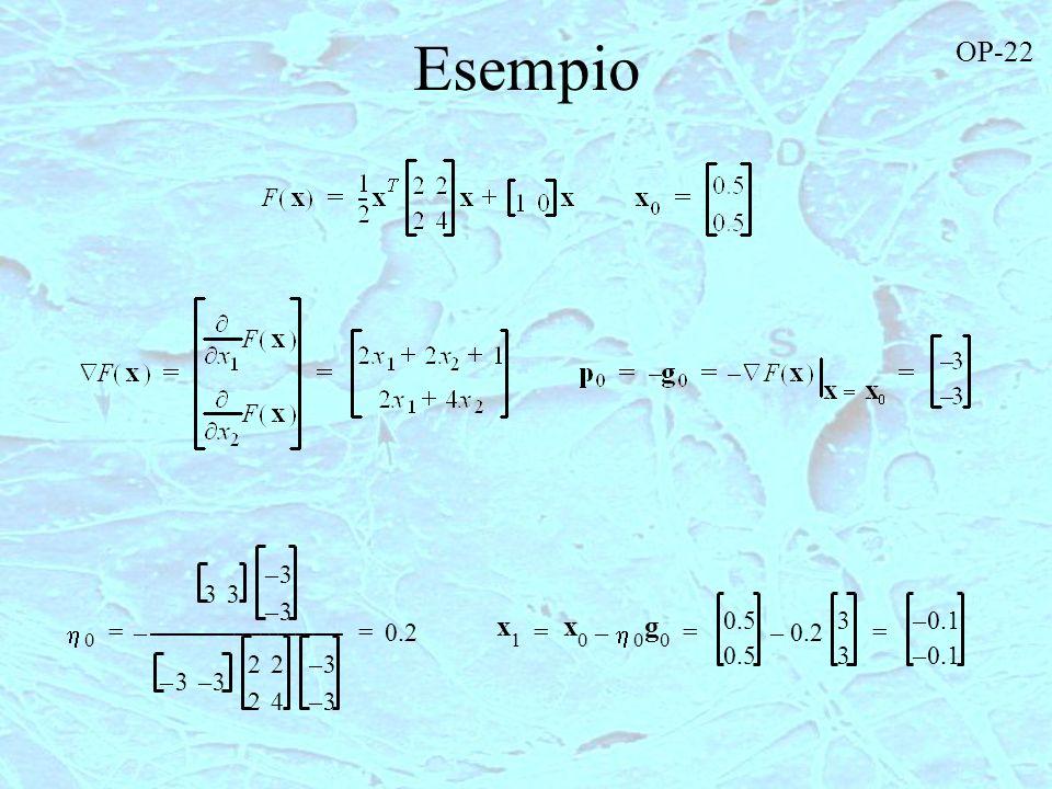 Esempio OP-22 x x g – 3 3 3 – 3 0.5 3 – 0.1 h = – - - - - - - - - - -
