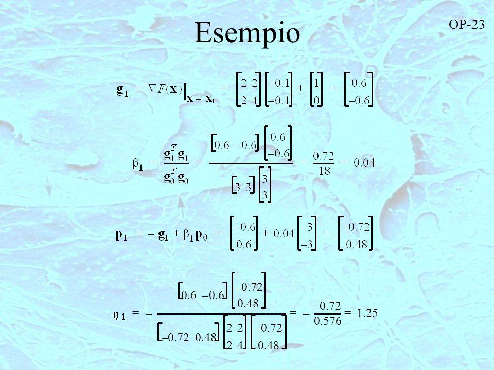 Esempio OP-23 – 0.72 0.6 – 0.6 0.48 – 0.72 h = – - - - - - - - - - - -