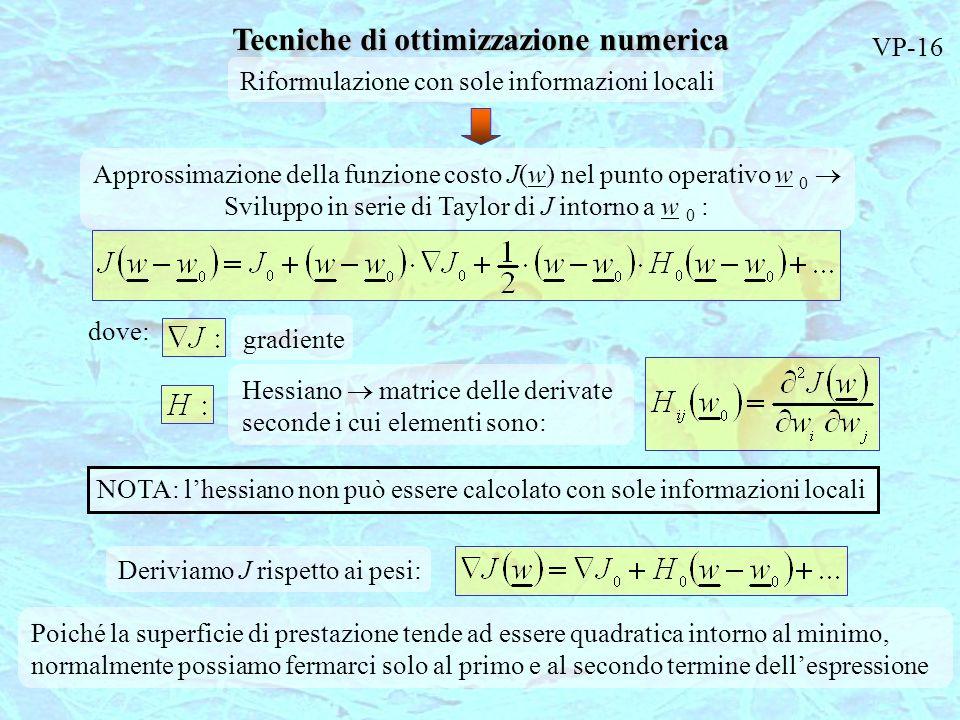 Tecniche di ottimizzazione numerica