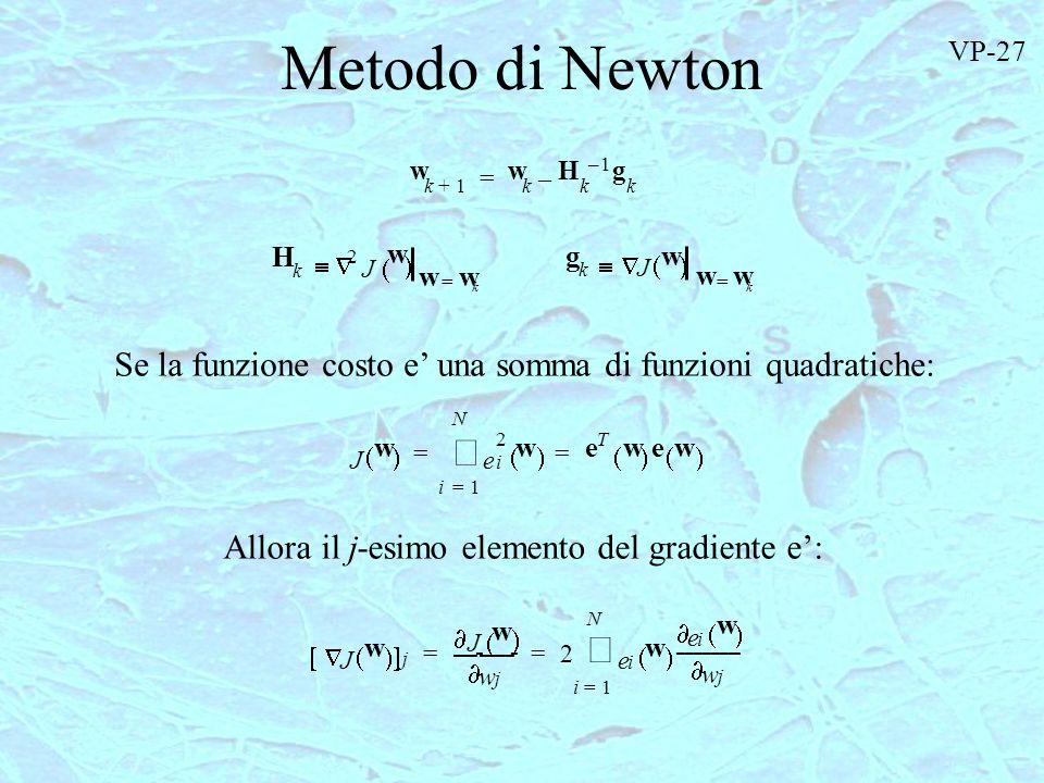 Metodo di Newton VP-27. w. k. 1. + H. – g. = H. k. J. w. ( ) Ñ. 2. = º. g. k. J.
