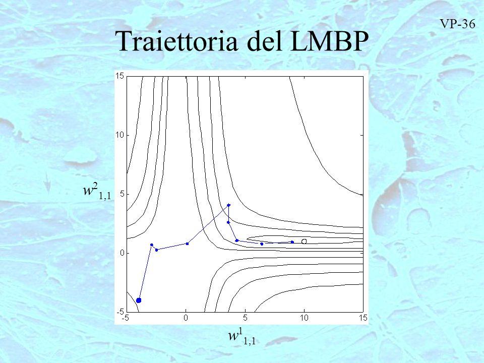 Traiettoria del LMBP VP-36 w21,1 w11,1