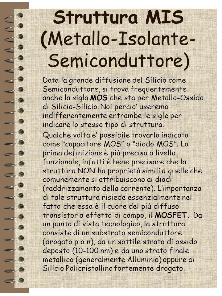 Struttura MIS (Metallo-Isolante-Semiconduttore)