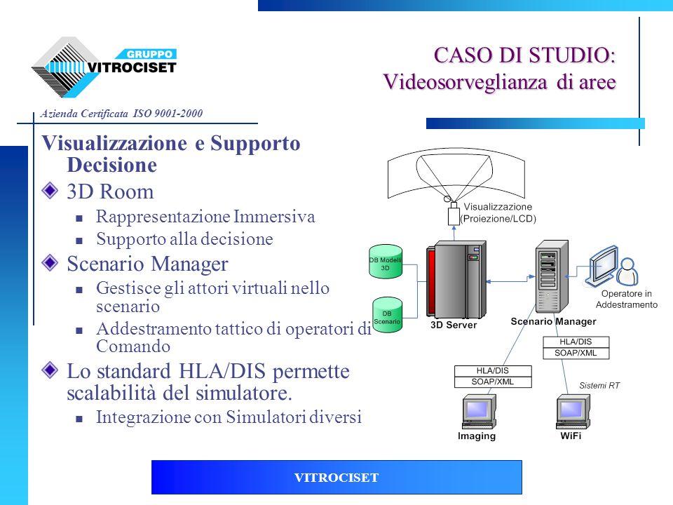 CASO DI STUDIO: Videosorveglianza di aree