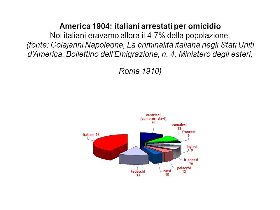 America 1904: italiani arrestati per omicidio Noi italiani eravamo allora il 4,7% della popolazione.