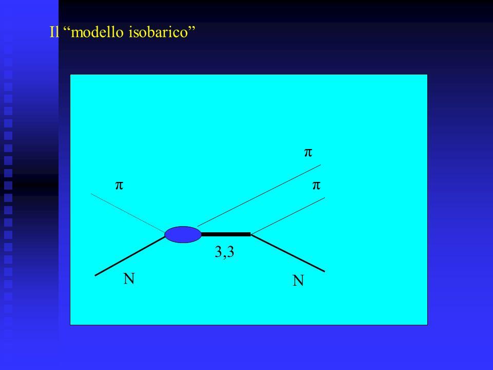 Il modello isobarico