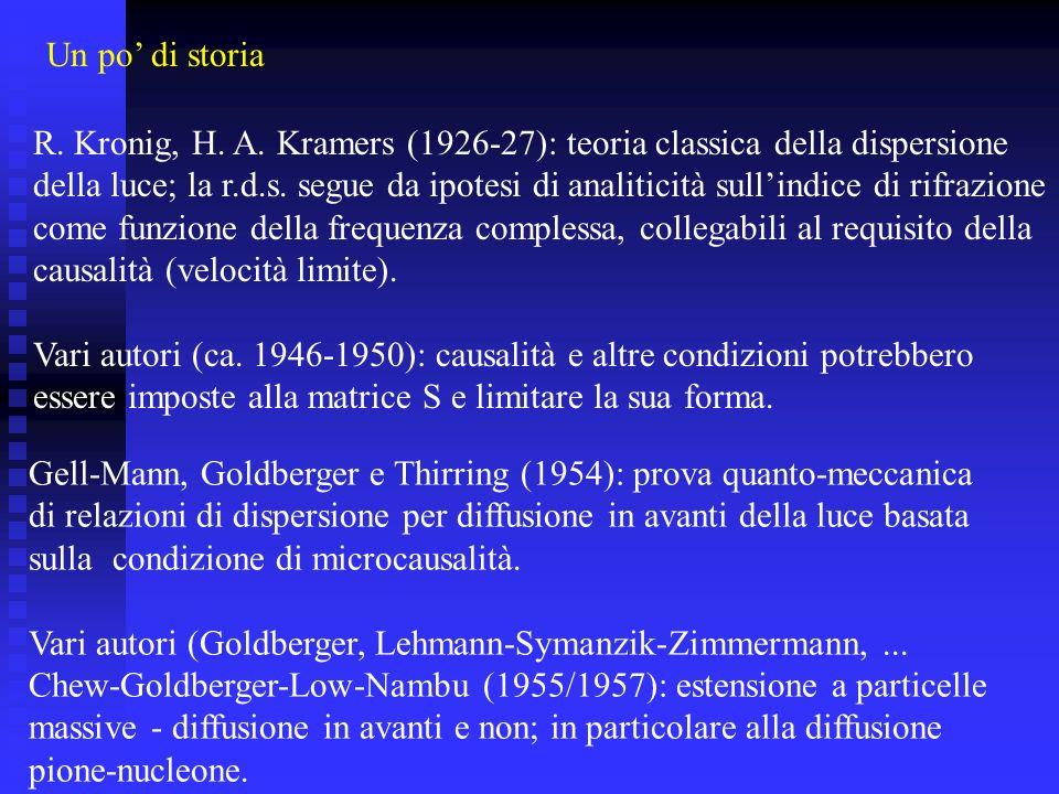 Un po' di storia R. Kronig, H. A. Kramers (1926-27): teoria classica della dispersione.