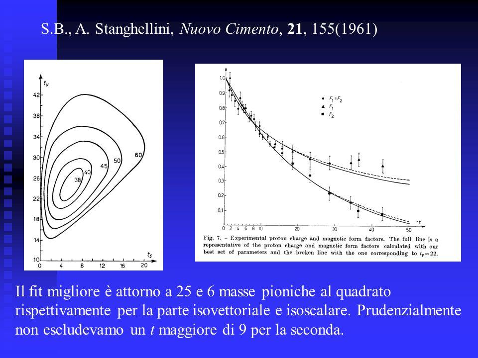 S.B., A. Stanghellini, Nuovo Cimento, 21, 155(1961)