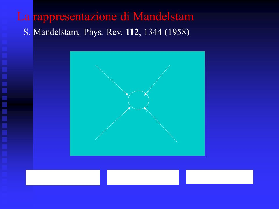La rappresentazione di Mandelstam