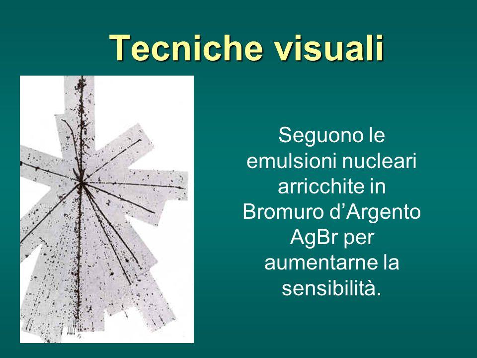 Tecniche visuali Seguono le emulsioni nucleari arricchite in Bromuro d'Argento AgBr per aumentarne la sensibilità.