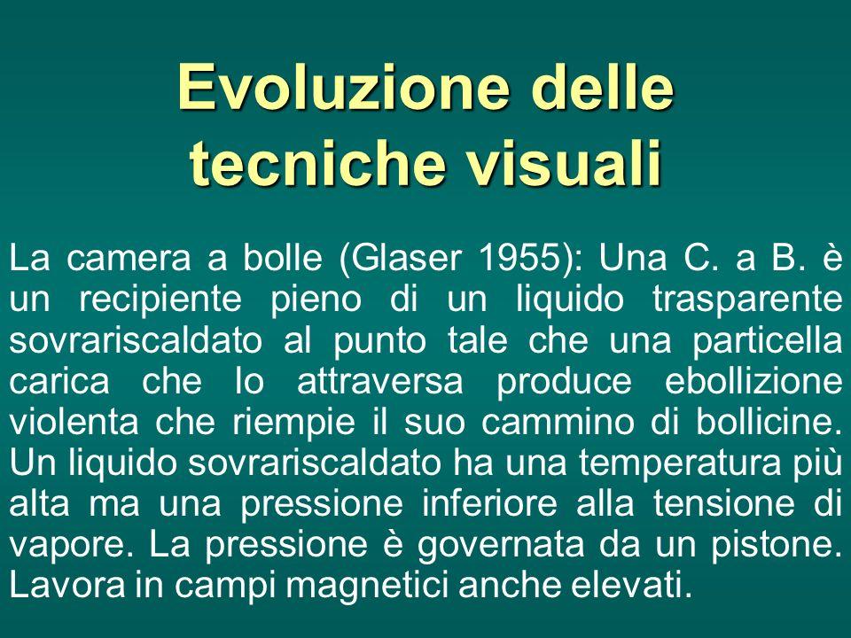 Evoluzione delle tecniche visuali