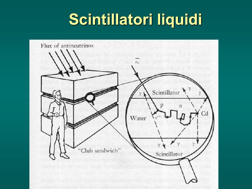 Scintillatori liquidi