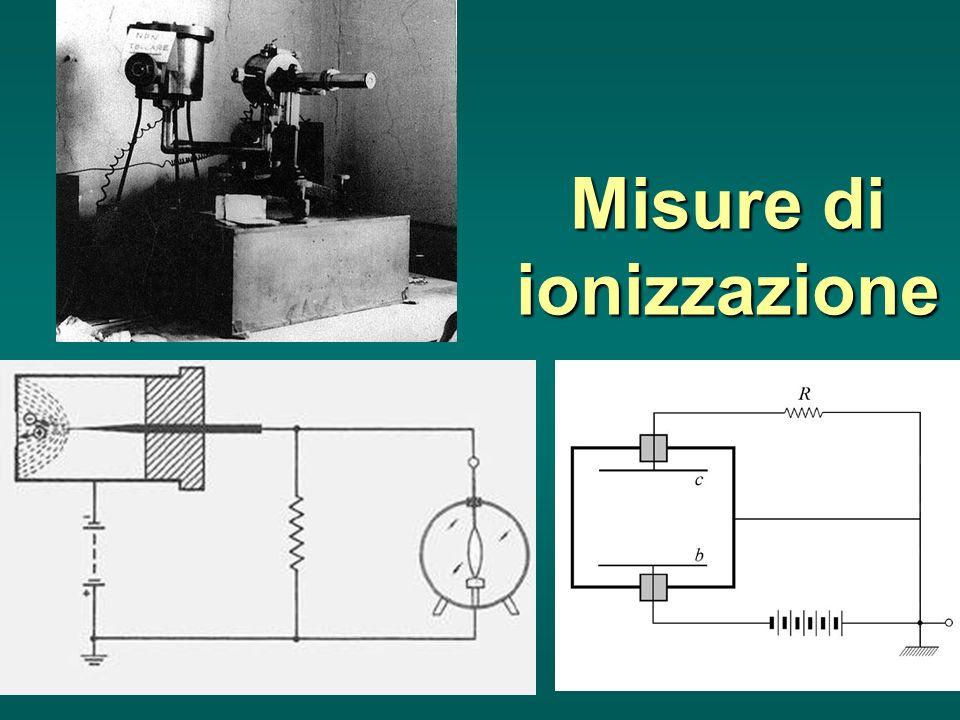 Misure di ionizzazione