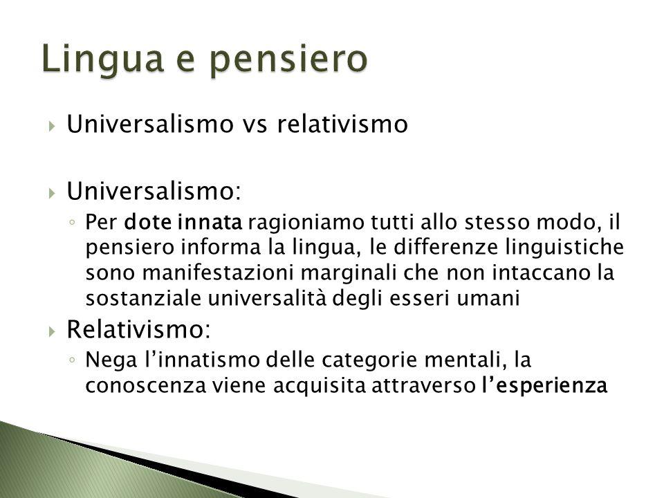 Lingua e pensiero Universalismo vs relativismo Universalismo: