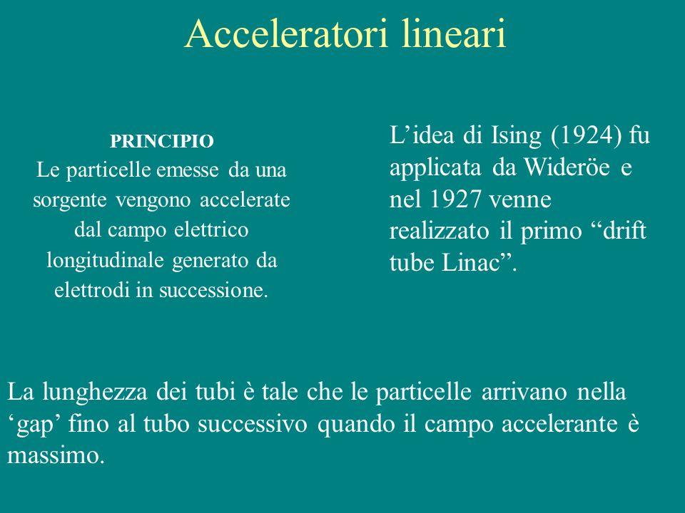 Acceleratori lineari L'idea di Ising (1924) fu applicata da Wideröe e nel 1927 venne realizzato il primo drift tube Linac .