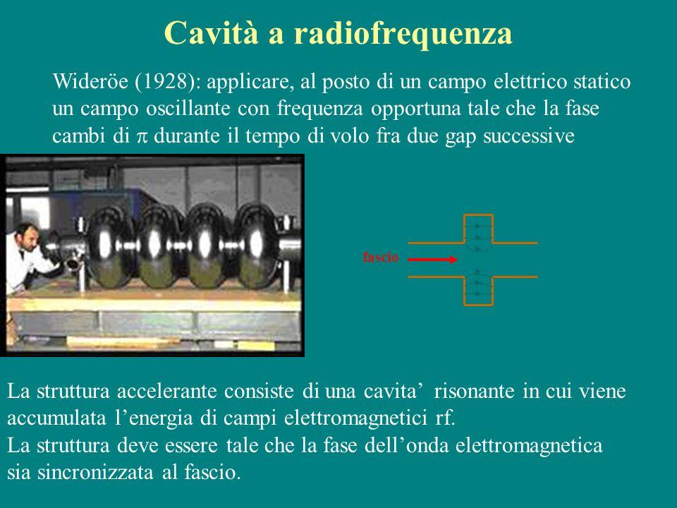 Cavità a radiofrequenza