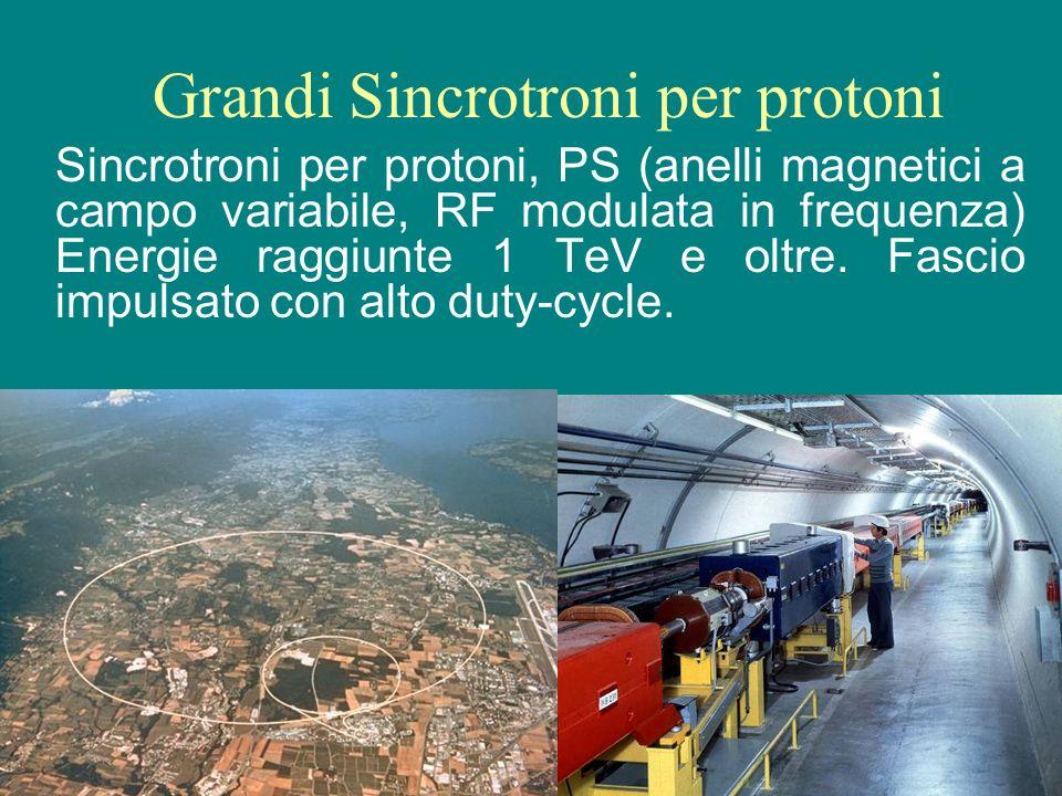 Grandi Sincrotroni per protoni