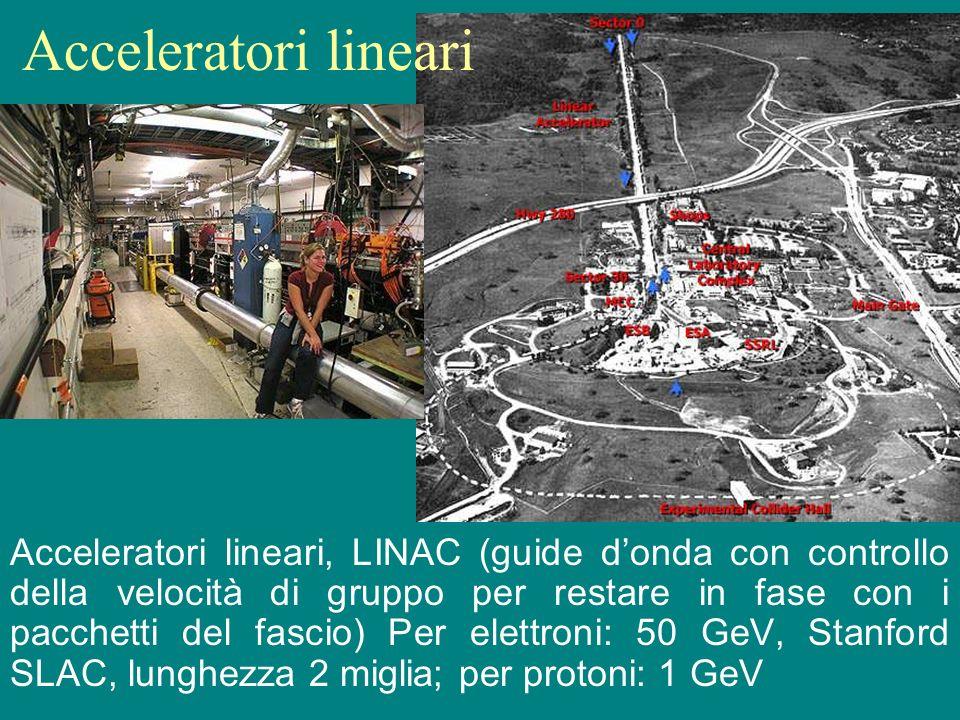 Acceleratori lineari