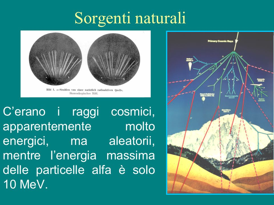 Sorgenti naturali C'erano i raggi cosmici, apparentemente molto energici, ma aleatorii, mentre l'energia massima delle particelle alfa è solo 10 MeV.