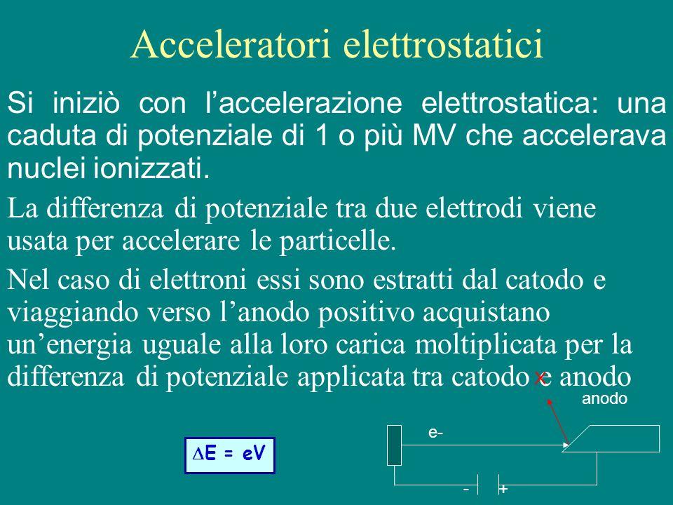 Acceleratori elettrostatici