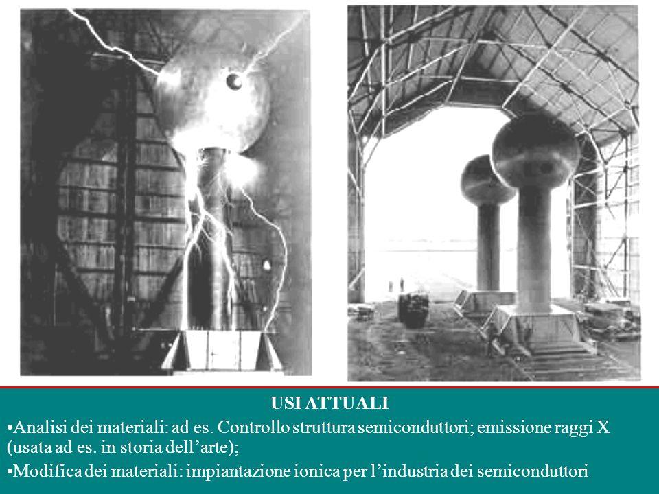 USI ATTUALI Analisi dei materiali: ad es. Controllo struttura semiconduttori; emissione raggi X (usata ad es. in storia dell'arte);