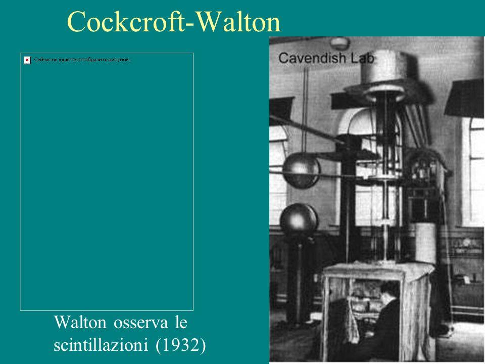 Walton osserva le scintillazioni (1932)