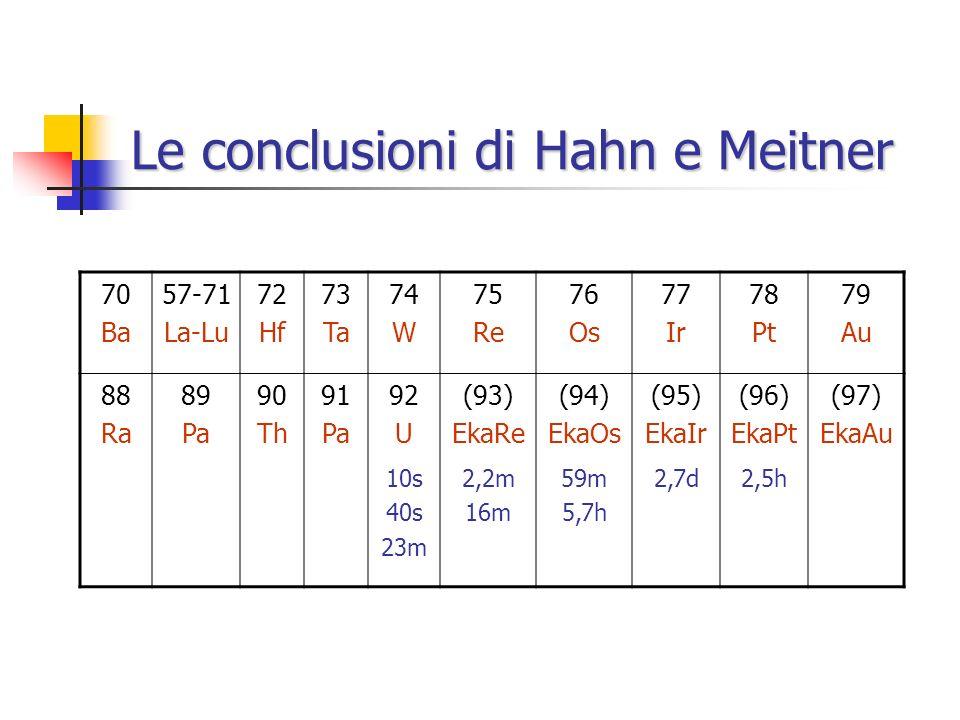 Le conclusioni di Hahn e Meitner