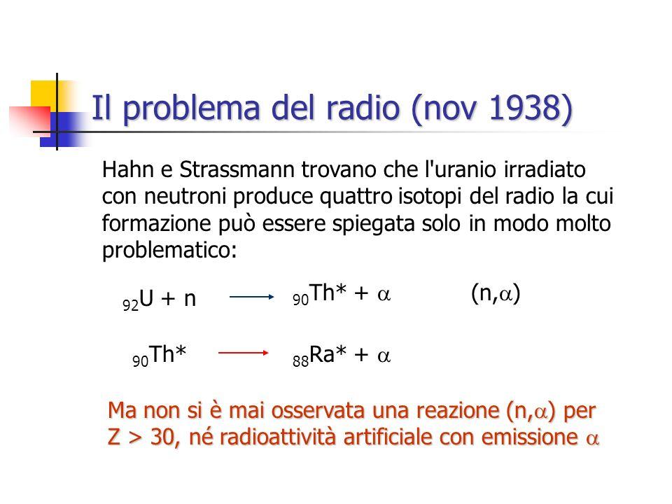 Il problema del radio (nov 1938)