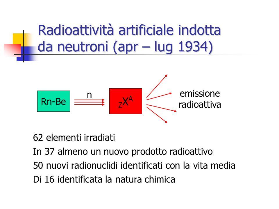 Radioattività artificiale indotta da neutroni (apr – lug 1934)
