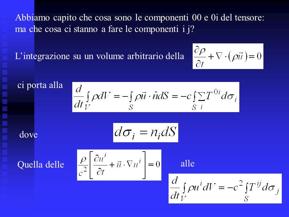 Abbiamo capito che cosa sono le componenti 00 e 0i del tensore: