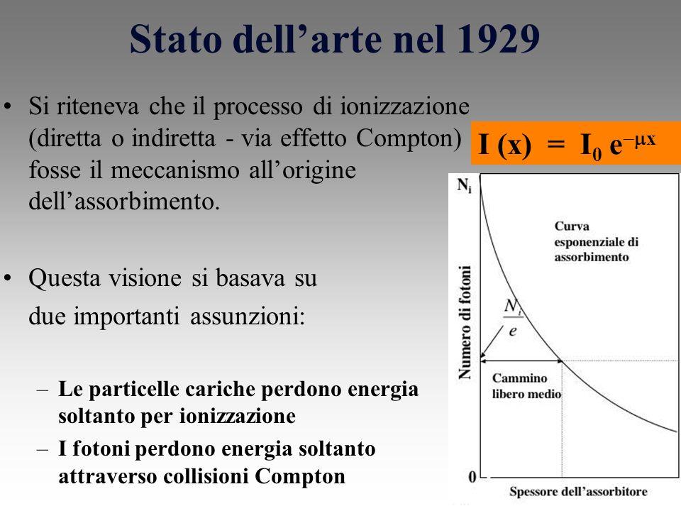 Stato dell'arte nel 1929 I (x) = I0 e-mx