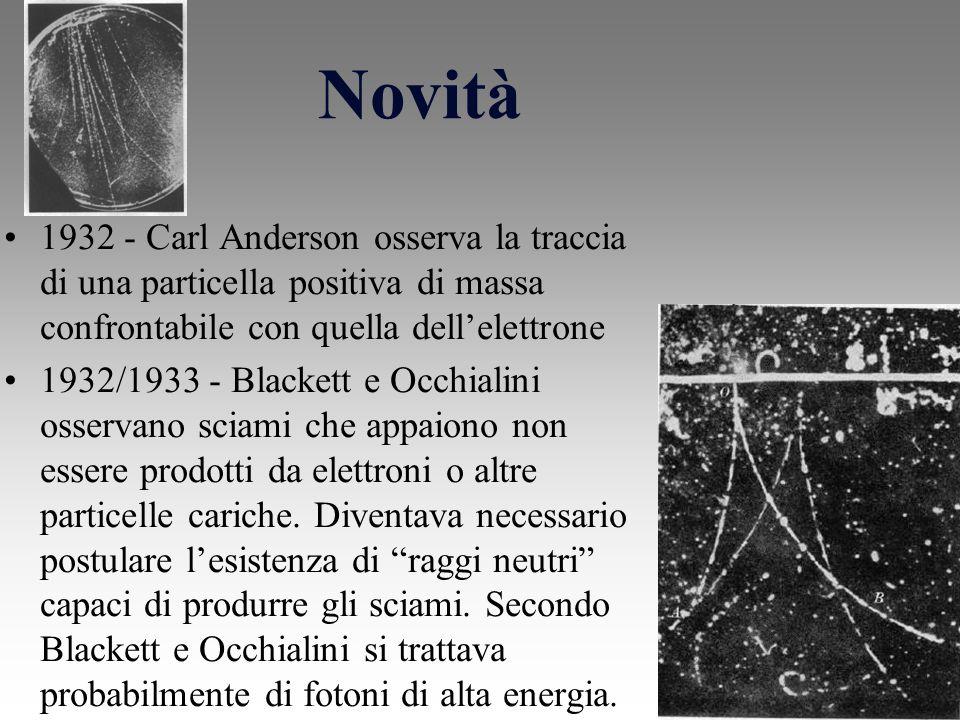 Novità 1932 - Carl Anderson osserva la traccia di una particella positiva di massa confrontabile con quella dell'elettrone.